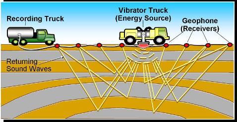 tester-trucks